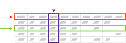 Illustration of an ad customizer feed
